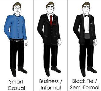 Codul vestimentar